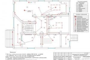 План электроснабжения в помещении